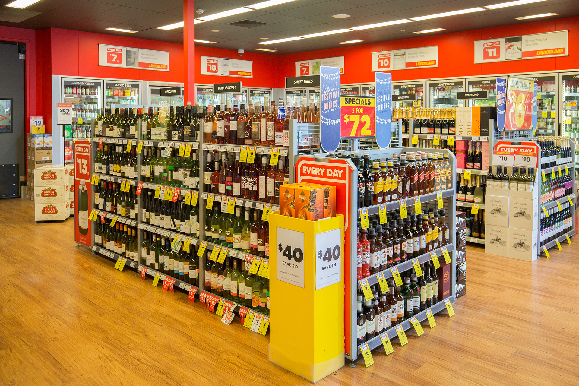 LCBO by the numbers: our marketplace, our employees, our products for fiscal